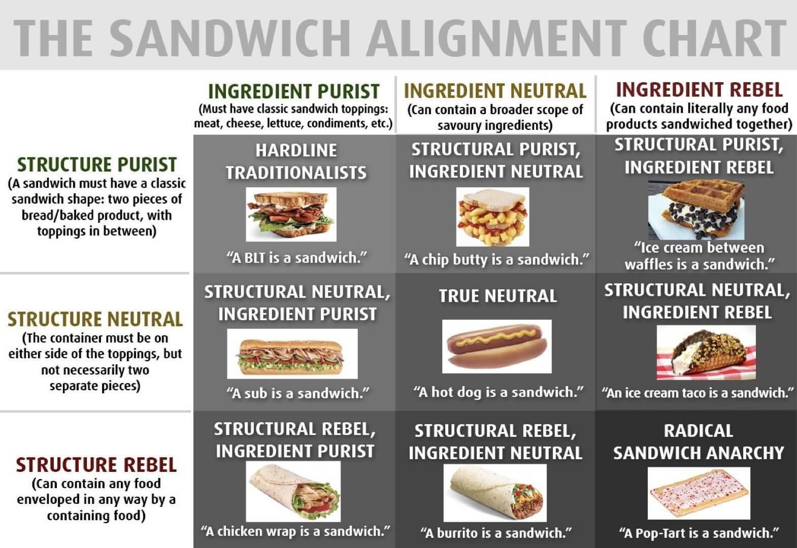 09_sandwich