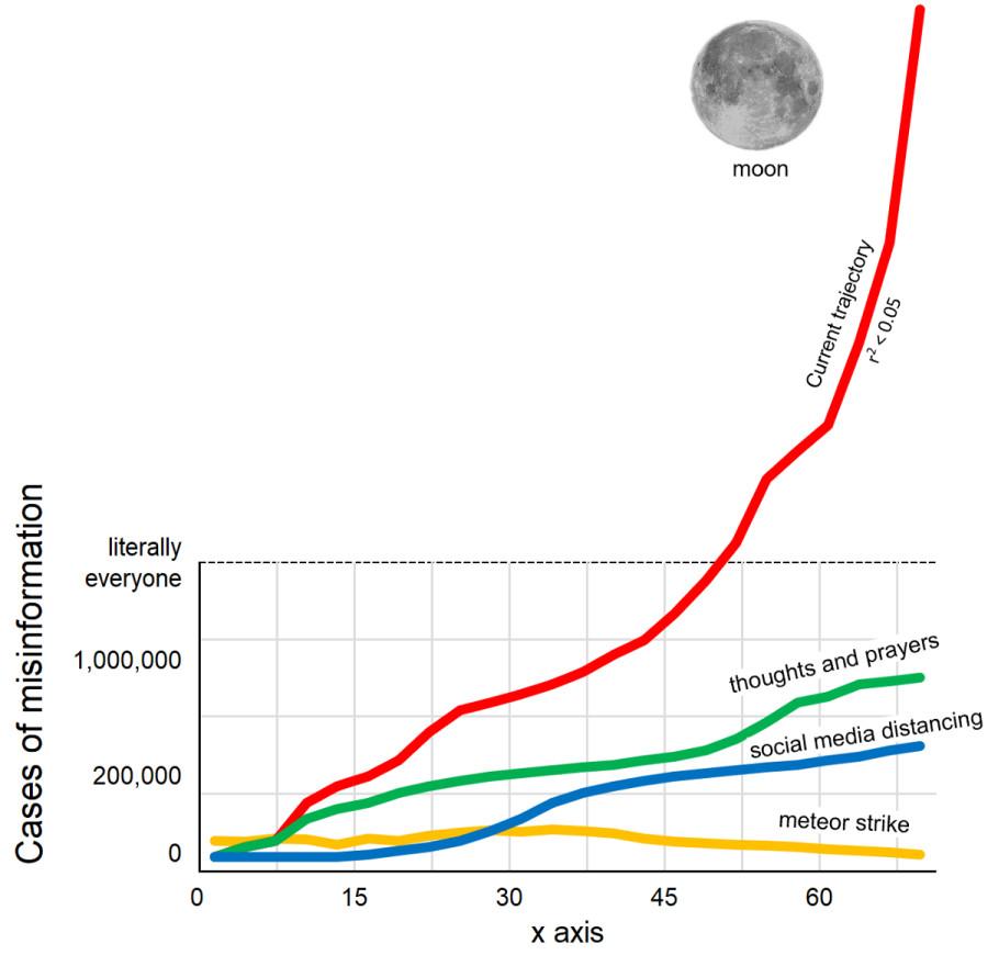 flatten-the-curve-of-armchair-epidemiology-9aa8cf92d652.jpeg