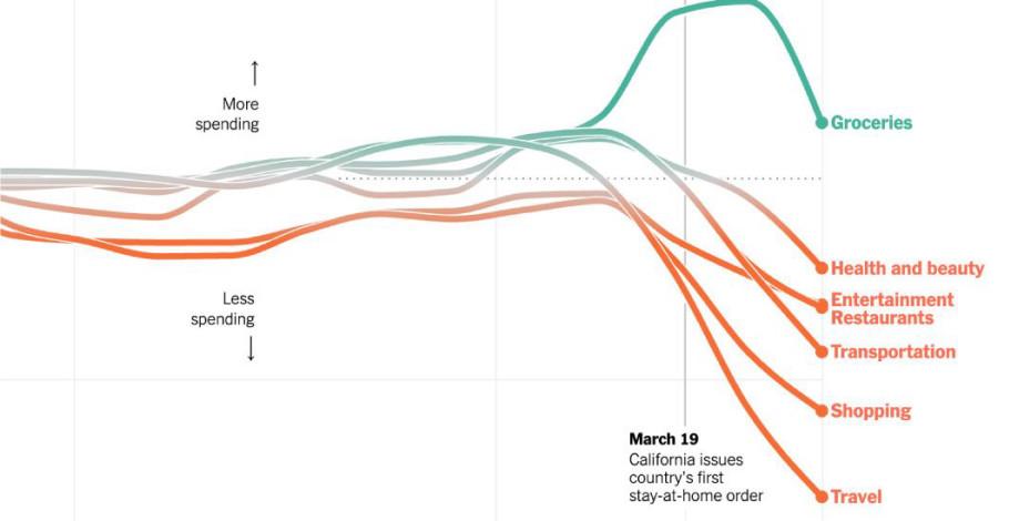 coronavirus-us-economy-spending.html.jpeg